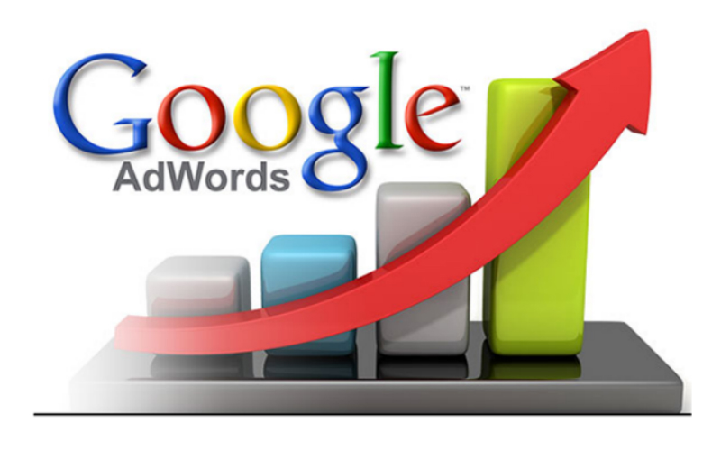 Контекстная реклама - Google Adwords